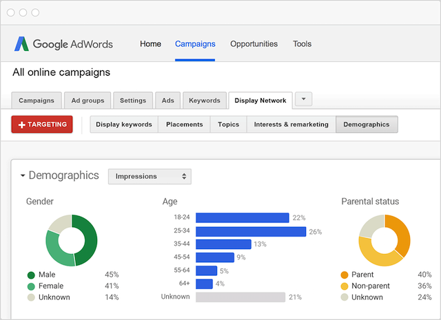 google-adwords-display-ads