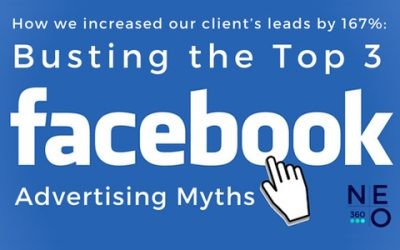 How we increased our client's leads by 167%: Busting the Top 3 Facebook Advertising Myths