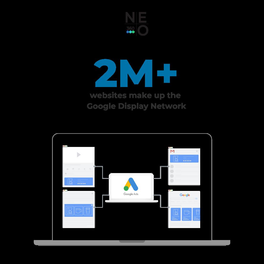 2 Million Websites Make Up The Google Display Network