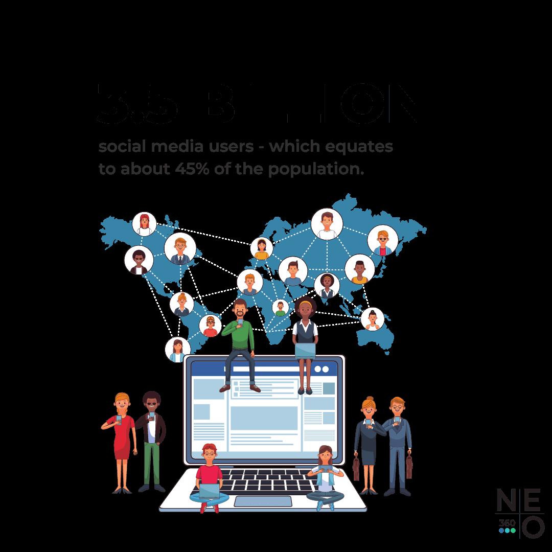 3.5 Billion Social Media Users Worldwide Neo360