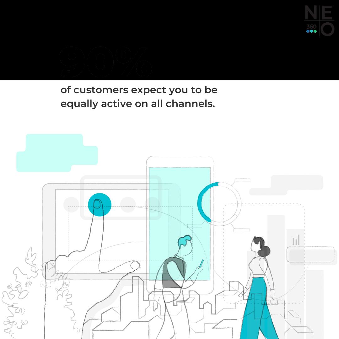 90 Percent Customer Behaviour Neo360 Image