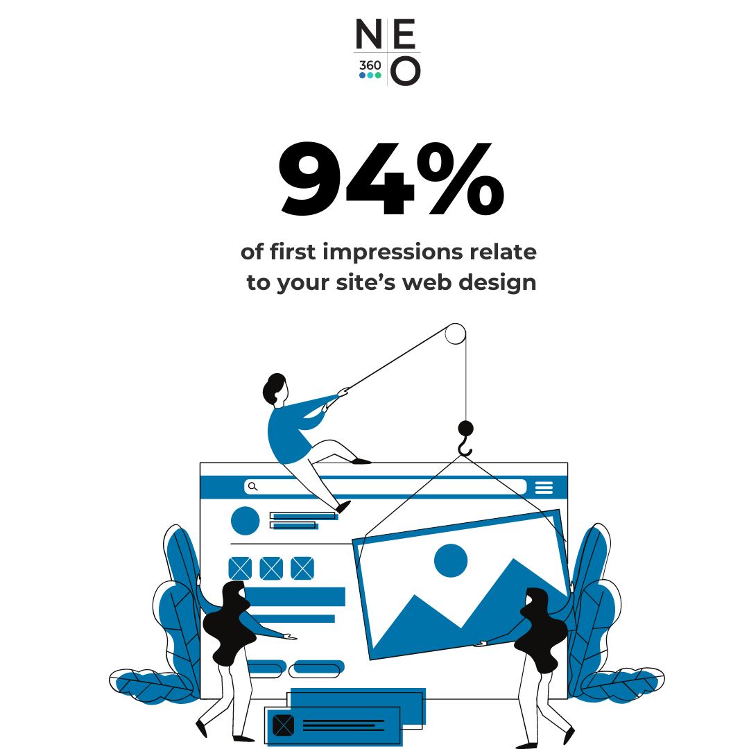 94 Percent First Impressions Website Designs
